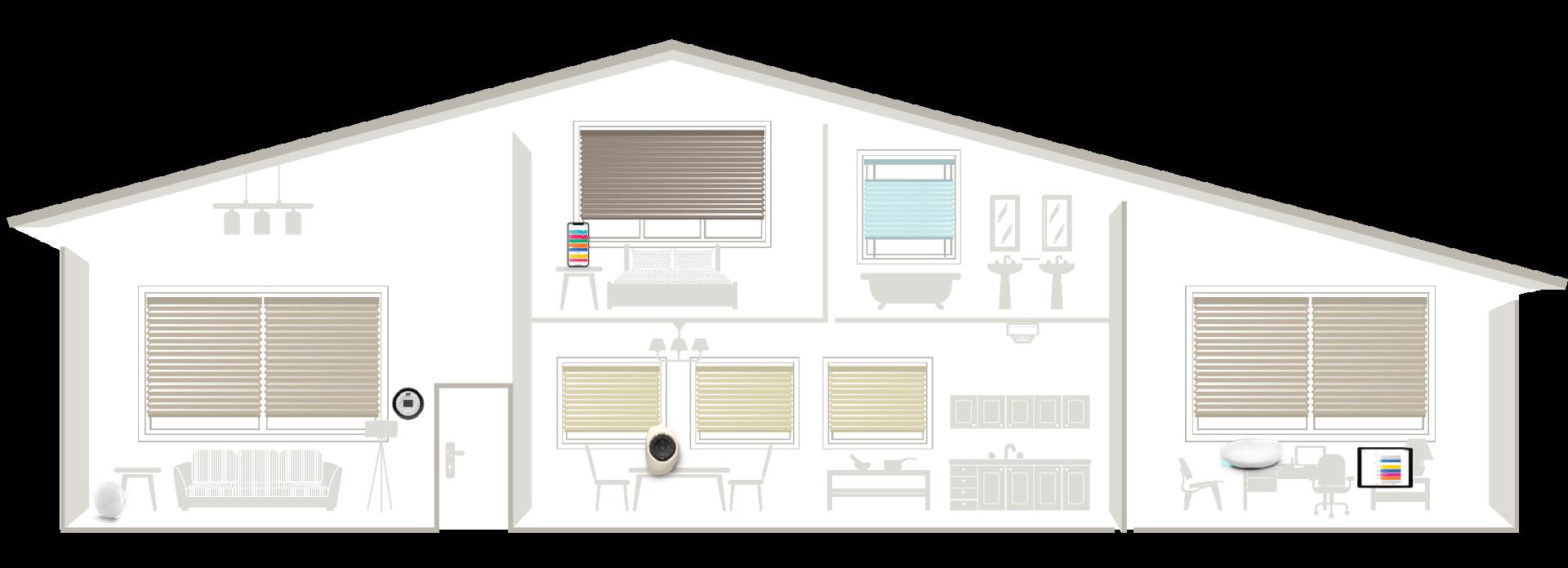 Haus Szenario mit Powerview